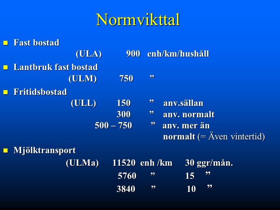 SOLBACKA VÄGENHETER SLV (åker 2) SLV (åker 2) 5 ha 5 ha * 80 ton/ha/km (=enheter/ha) * 80 ton/ha/km (=enheter/ha) * 0,45 km * 0,45 km Arealens korr.koeff >> * 0,75 (- 10….-35 %) = 135 tonkm = 135 tonkm Obs.