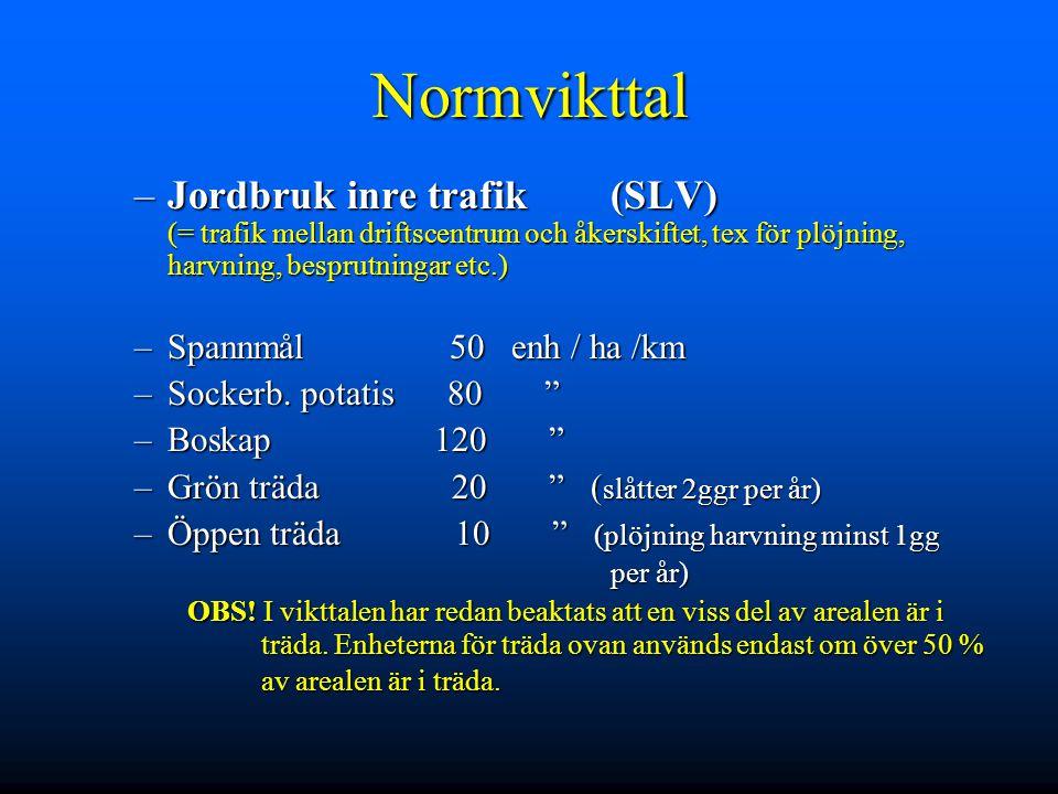 Normvikttal –Jordbruk inre trafik(SLV) (= trafik mellan driftscentrum och åkerskiftet, tex för plöjning, harvning, besprutningar etc.) –Spannmål 50 en