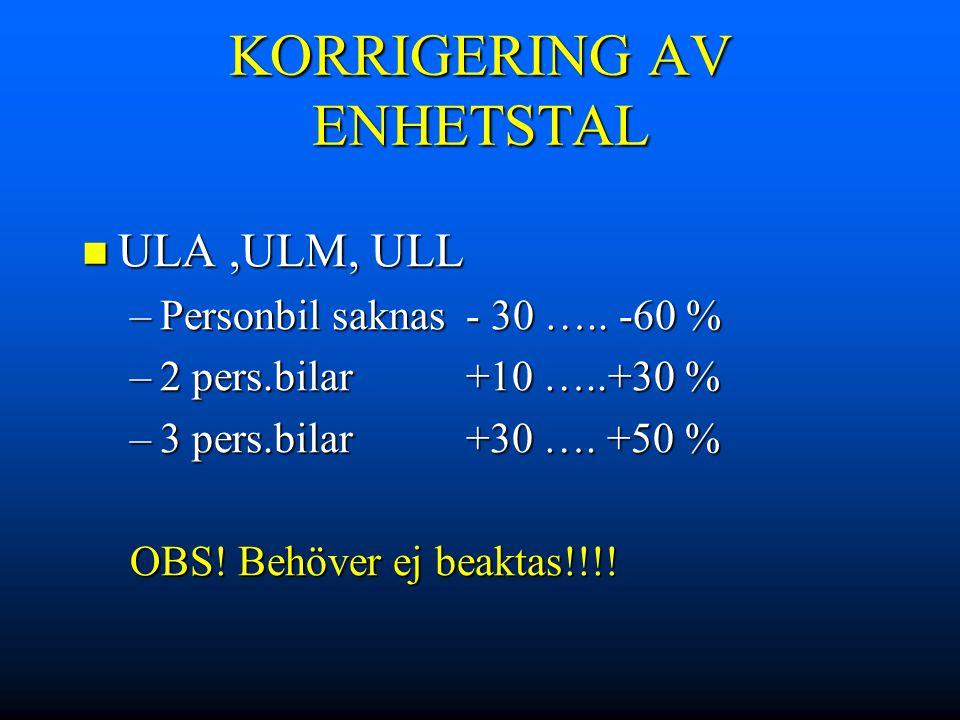 KORRIGERING AV ENHETSTAL ULA,ULM, ULL ULA,ULM, ULL –Personbil saknas- 30 ….. -60 % –2 pers.bilar+10 …..+30 % –3 pers.bilar+30 …. +50 % OBS! Behöver ej