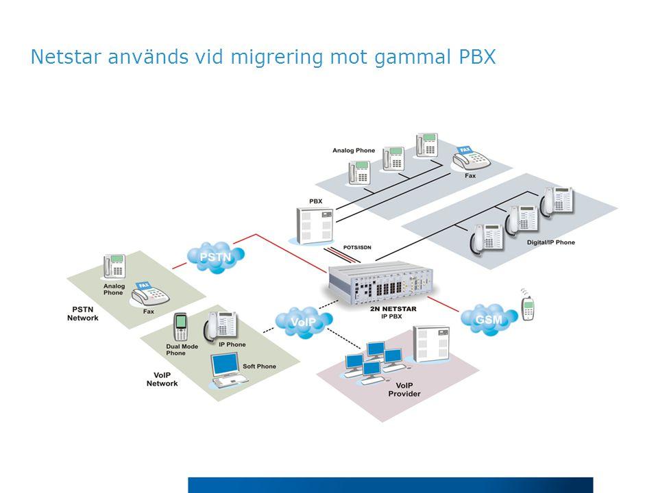 Netstar används vid migrering mot gammal PBX
