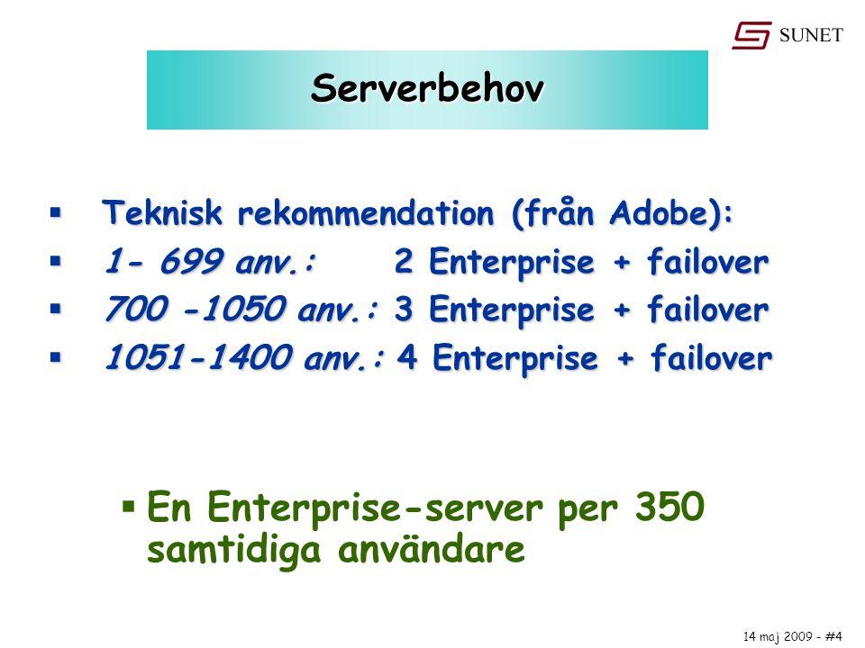 14 maj 2009 - #4 Serverbehov  Teknisk rekommendation (från Adobe):  1- 699 anv.: 2 Enterprise + failover  700 -1050 anv.: 3 Enterprise + failover  1051-1400 anv.: 4 Enterprise + failover  En Enterprise-server per 350 samtidiga användare