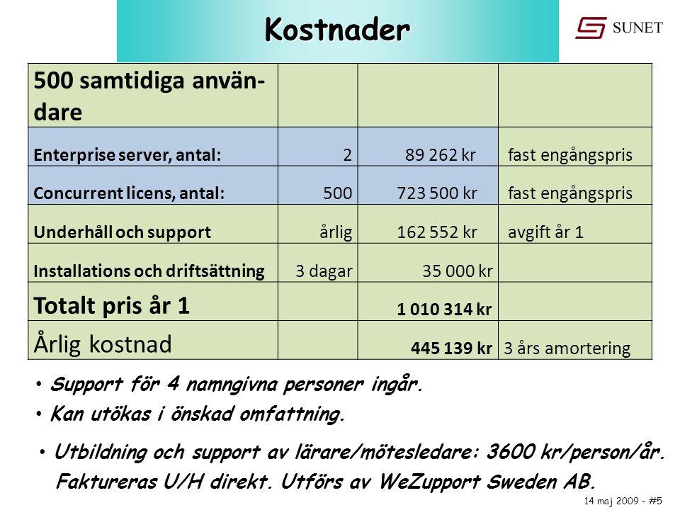 14 maj 2009 - #5Kostnader 500 samtidiga använ- dare Enterprise server, antal:2 89 262 kr fast engångspris Concurrent licens, antal:500 723 500 kr fast