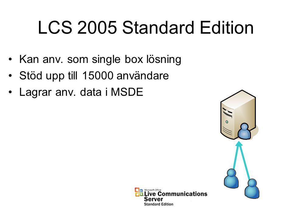 LCS 2005 Standard Edition Kan anv. som single box lösning Stöd upp till 15000 användare Lagrar anv.