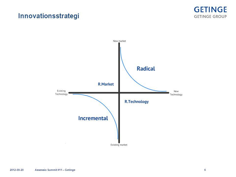 Innovationsstrategi 2012-09-20Assessio Summit #11 – Getinge6