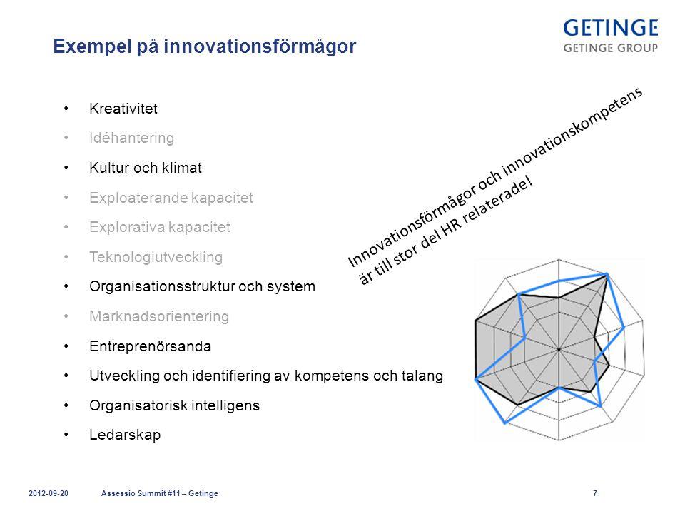Exempel på innovationsförmågor 2012-09-20Assessio Summit #11 – Getinge7 Kreativitet Idéhantering Kultur och klimat Exploaterande kapacitet Explorativa