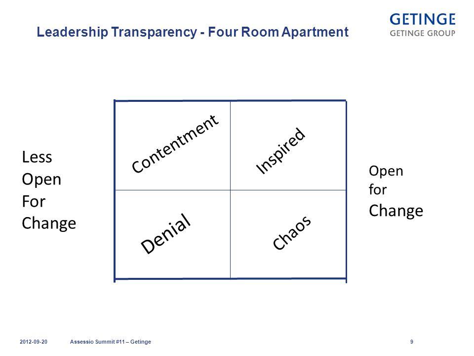 Leadership by Performance & Values 2012-09-20Assessio Summit #11 – Getinge10 Leverans & Resultat Värderingar Det räcker inte med det ena!