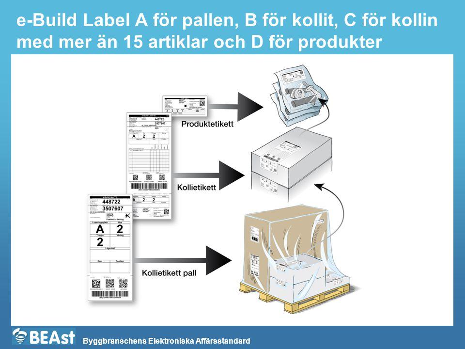 Byggbranschens Elektroniska Affärsstandard e-Build Label A för pallen, B för kollit, C för kollin med mer än 15 artiklar och D för produkter