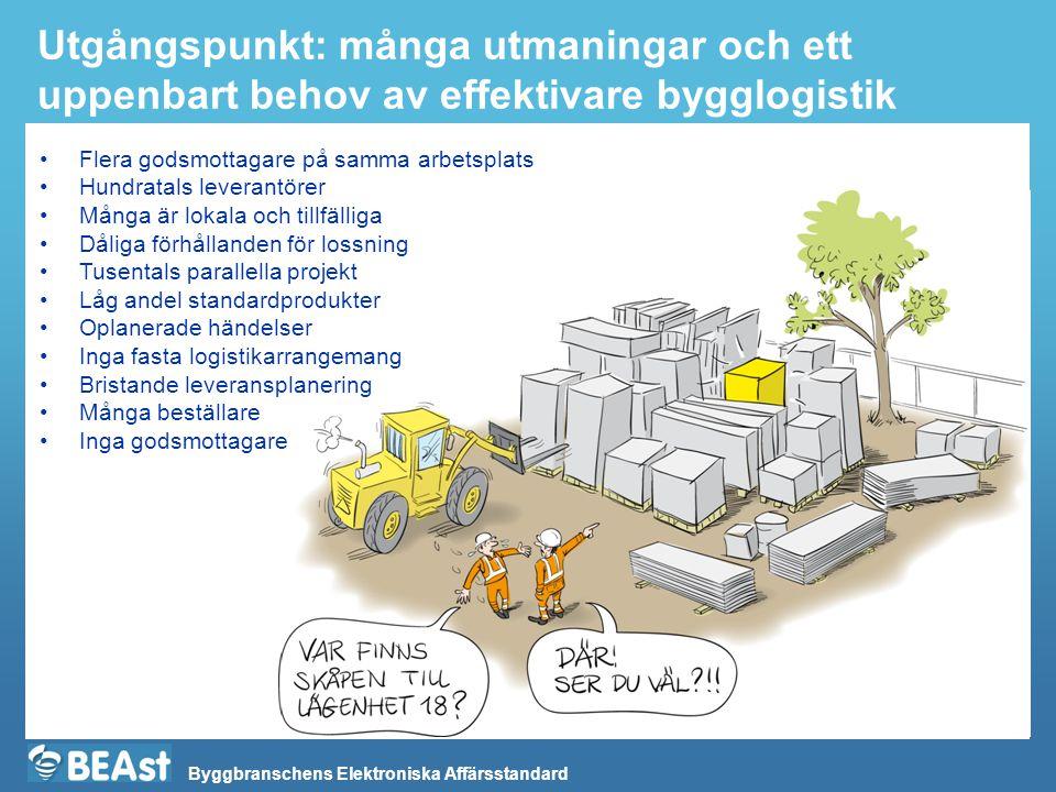 Byggbranschens Elektroniska Affärsstandard Utgångspunkt: många utmaningar och ett uppenbart behov av effektivare bygglogistik Flera godsmottagare på s