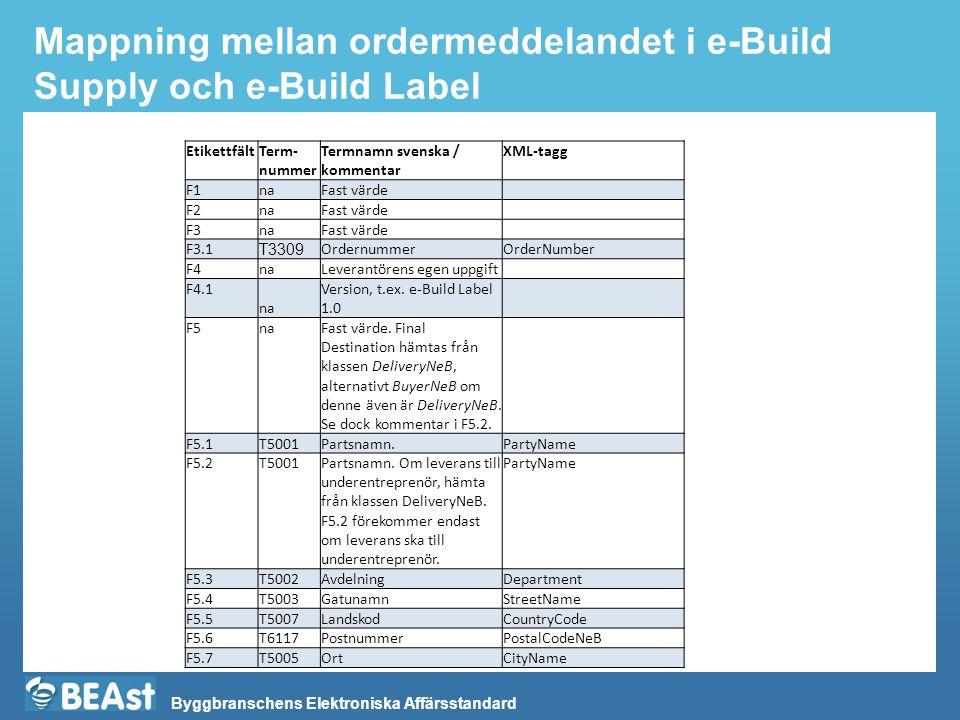 Byggbranschens Elektroniska Affärsstandard Mappning mellan ordermeddelandet i e-Build Supply och e-Build Label EtikettfältTerm- nummer Termnamn svensk
