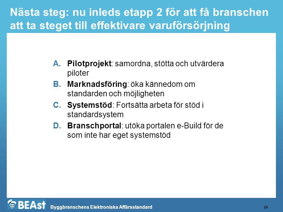 Byggbranschens Elektroniska Affärsstandard Nästa steg: nu inleds etapp 2 för att få branschen att ta steget till effektivare varuförsörjning 28 A.Pilo