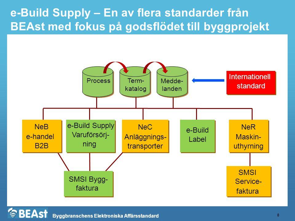 Byggbranschens Elektroniska Affärsstandard e-Build Supply – En av flera standarder från BEAst med fokus på godsflödet till byggprojekt 8 NeB e-handel