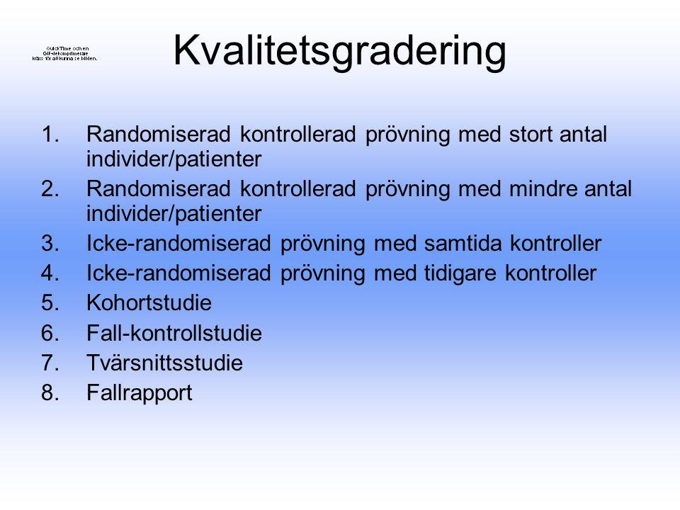 Kvalitetsgradering 1.Randomiserad kontrollerad prövning med stort antal individer/patienter 2.Randomiserad kontrollerad prövning med mindre antal indi
