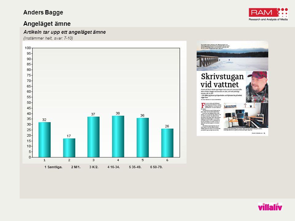 Anders Bagge Angeläget ämne 1 Samtliga. 2 M/1. 3 K/2.