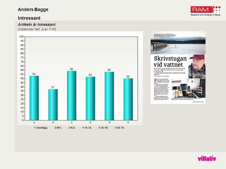 Anders Bagge Intressant 1 Samtliga. 2 M/1. 3 K/2.