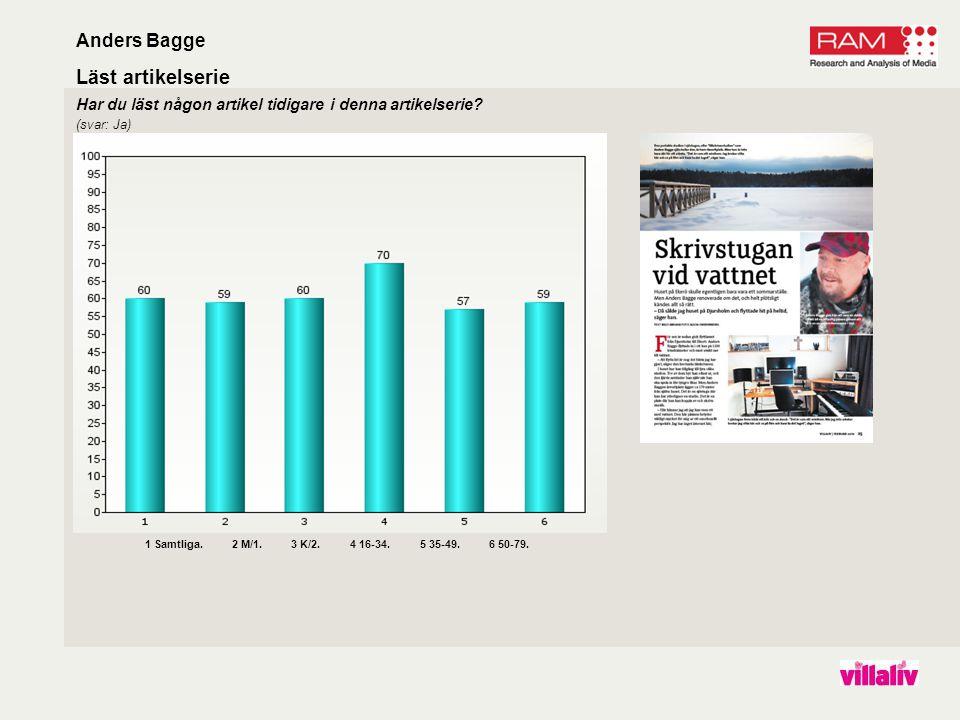 Anders Bagge Läst artikelserie 1 Samtliga. 2 M/1.
