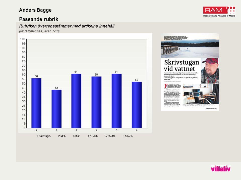 Anders Bagge Passande rubrik 1 Samtliga. 2 M/1. 3 K/2.