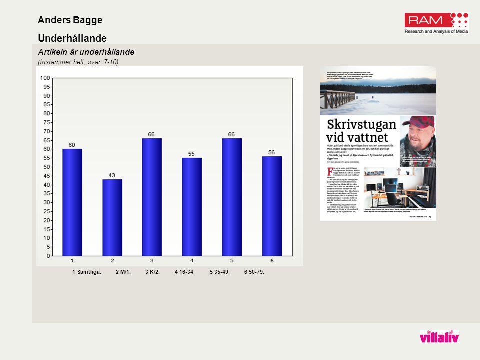Anders Bagge Underhållande 1 Samtliga. 2 M/1. 3 K/2.