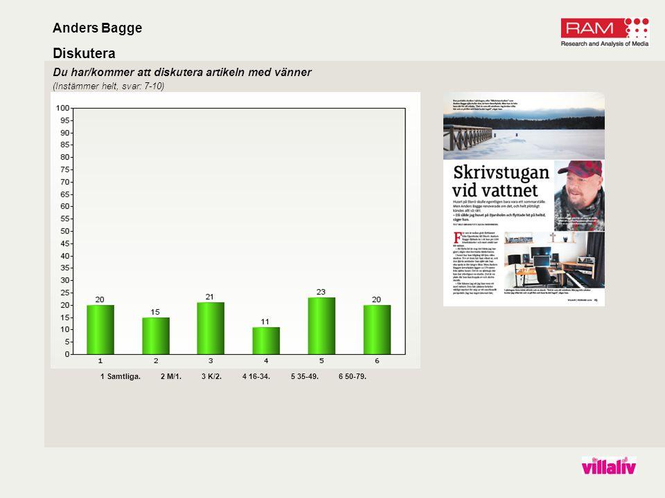 Anders Bagge Diskutera 1 Samtliga. 2 M/1. 3 K/2.