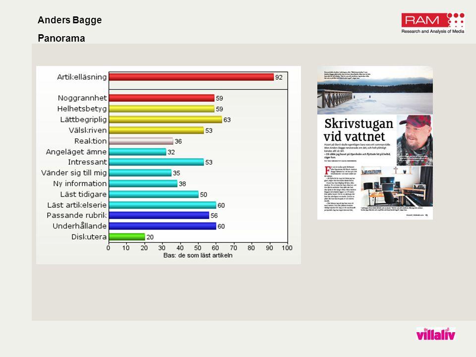 Standardrapport Förstasida Anders Bagge Bas: 219 Sett artikeln: 201 Artikelns räckvidd: 1840000personer