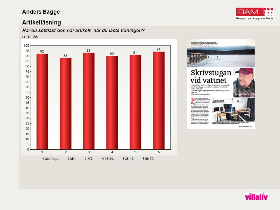 Anders Bagge Artikelläsning 1 Samtliga. 2 M/1. 3 K/2.