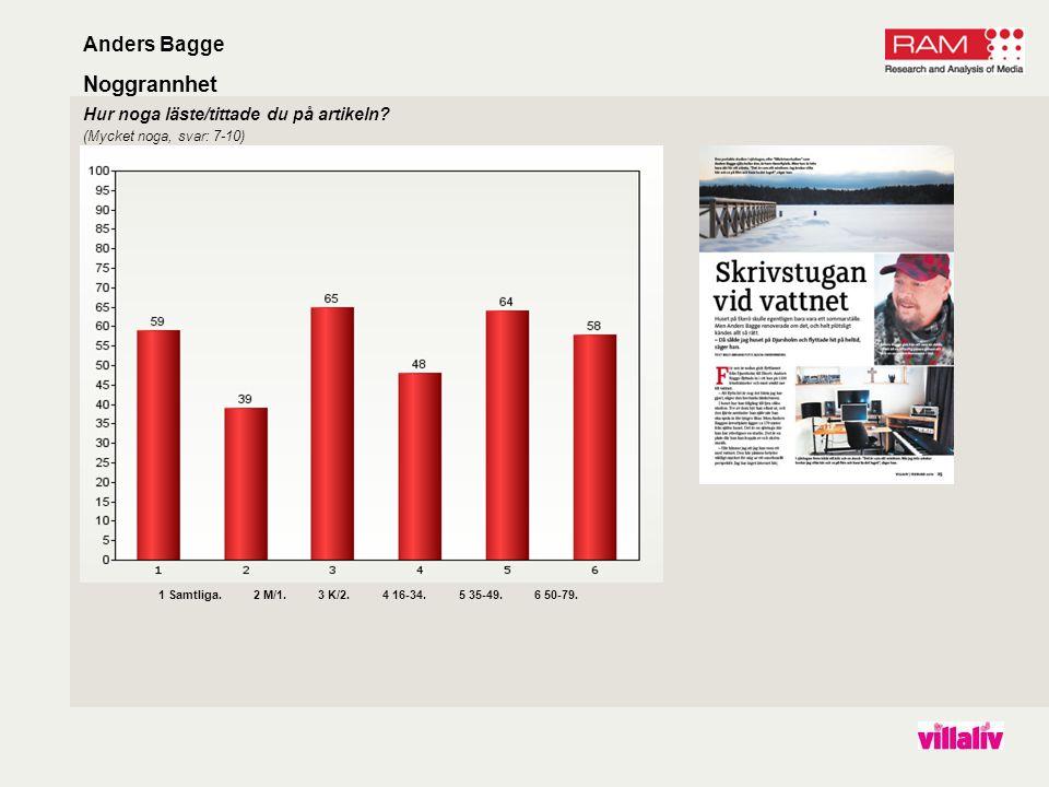 Anders Bagge Passande rubrik 1 Samtliga.2 M/1. 3 K/2.
