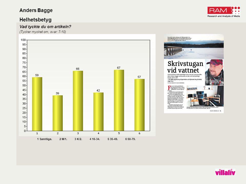 Anders Bagge Underhållande 1 Samtliga.2 M/1. 3 K/2.
