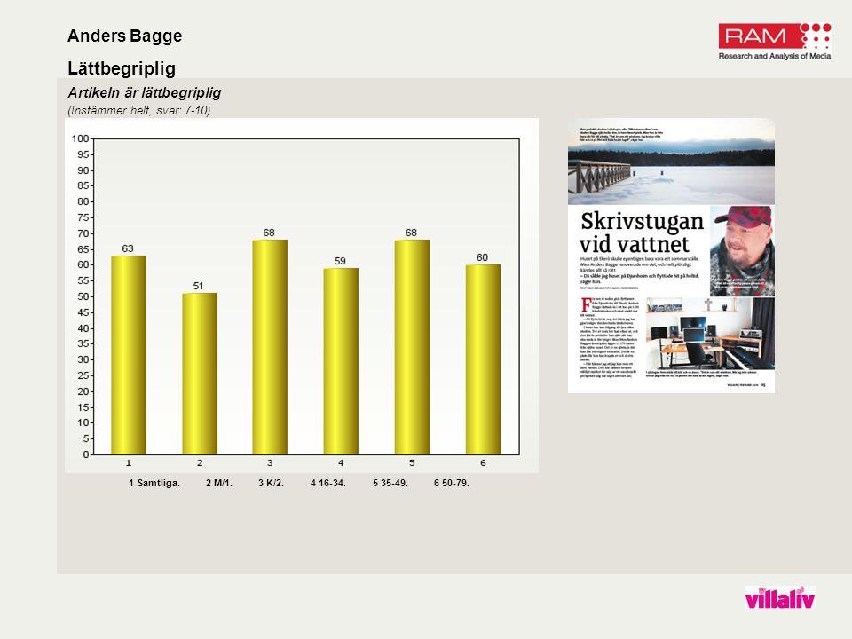 Anders Bagge Diskutera 1 Samtliga.2 M/1. 3 K/2. 4 16-34.