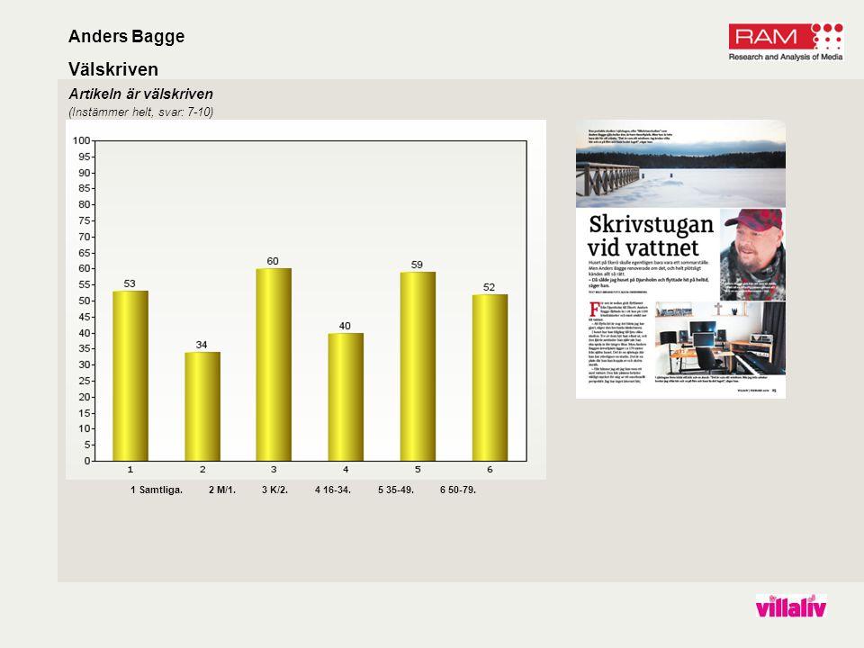 Anders Bagge Välskriven 1 Samtliga. 2 M/1. 3 K/2.