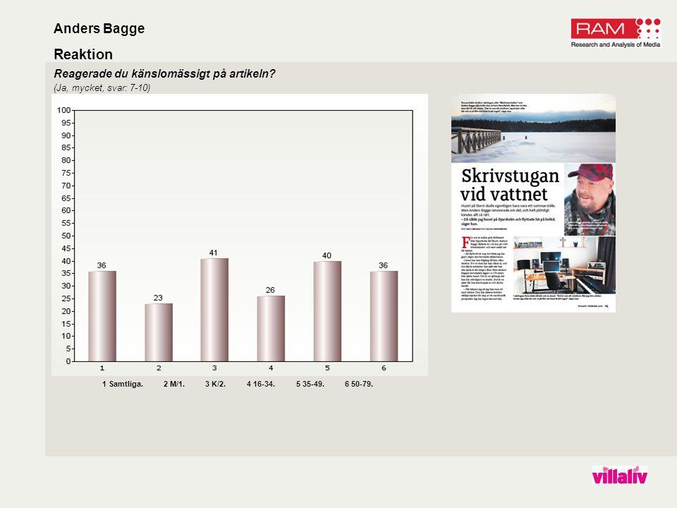 Anders Bagge Angeläget ämne 1 Samtliga.2 M/1. 3 K/2.
