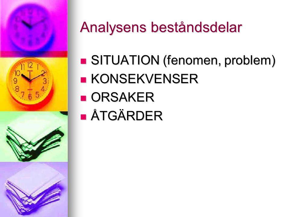 Analysens beståndsdelar SITUATION (fenomen, problem) SITUATION (fenomen, problem) KONSEKVENSER KONSEKVENSER ORSAKER ORSAKER ÅTGÄRDER ÅTGÄRDER