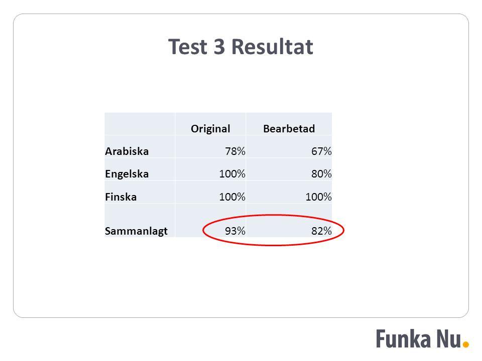Test 3 Resultat OriginalBearbetad Arabiska78%67% Engelska100%80% Finska100% Sammanlagt93%82%