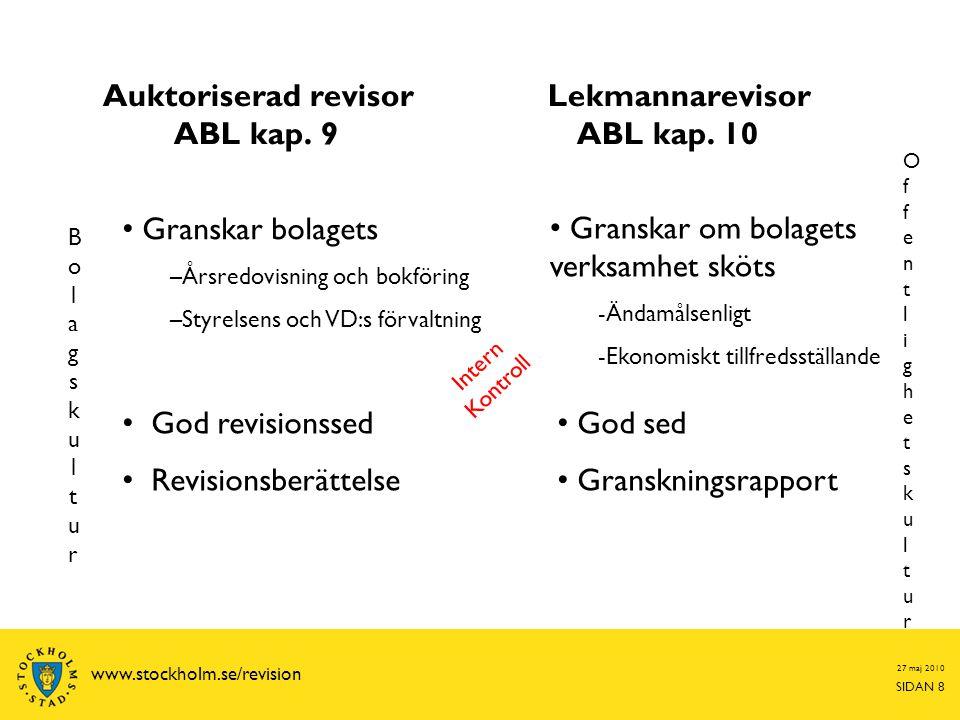 27 maj 2010 SIDAN 19 www.stockholm.se/revision Särskild granskning 2009  Intern styrning och uppföljning (samtliga bolag)  Riskkontroll (samtliga bolag)  Upphandling av bevakningstjänster (4 bolag)  Avtalshantering (2 bolag)  Bisysslor (2 bolag)  Rutiner för projektstyrning (ett bolag)  Styrning av miljöarbetet (2 bolag och 2 nämnder)