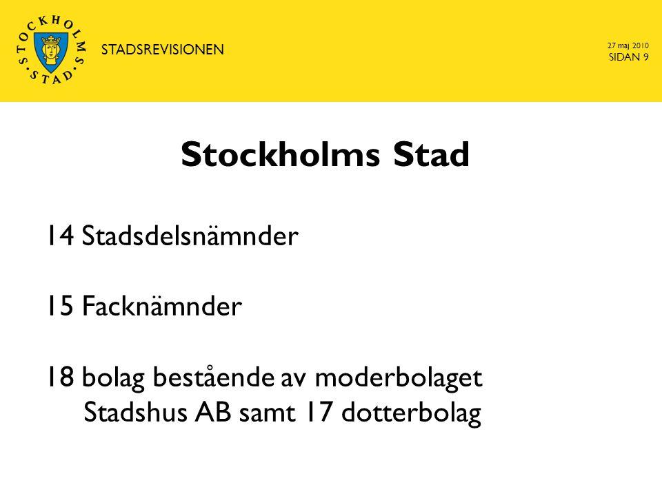 27 maj 2010 SIDAN 10 www.stockholm.se/revision Stadsrevisionen  20 förtroendevalda revisorer  Eget revisionskontor med 20 anställda  Budget för att anlita konsultstöd  En lekmannarevisor samt en ersättare per bolag  Knappt 15 % av revisionskontorets tid åtgår till bolagsrevision