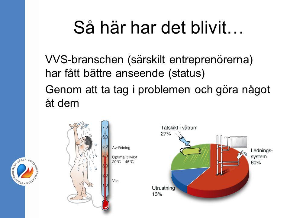 Så här har det blivit… VVS-branschen (särskilt entreprenörerna) har fått bättre anseende (status) Genom att ta tag i problemen och göra något åt dem