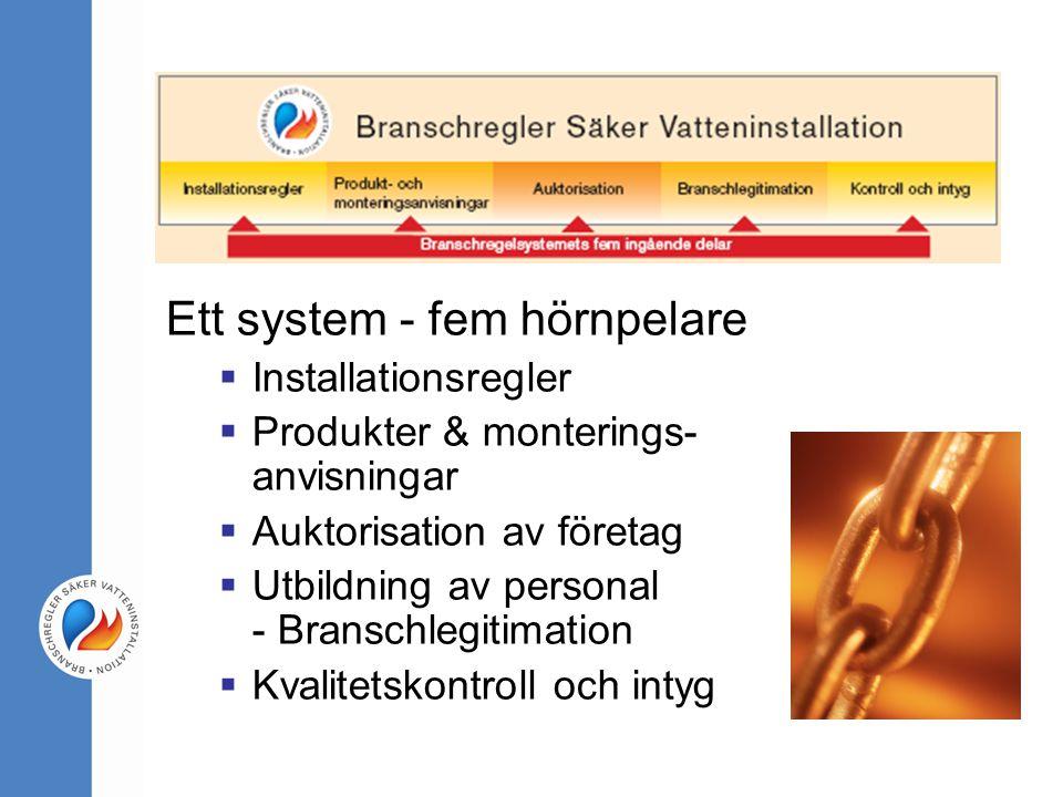 Ett system - fem hörnpelare  Installationsregler  Produkter & monterings- anvisningar  Auktorisation av företag  Utbildning av personal - Branschl