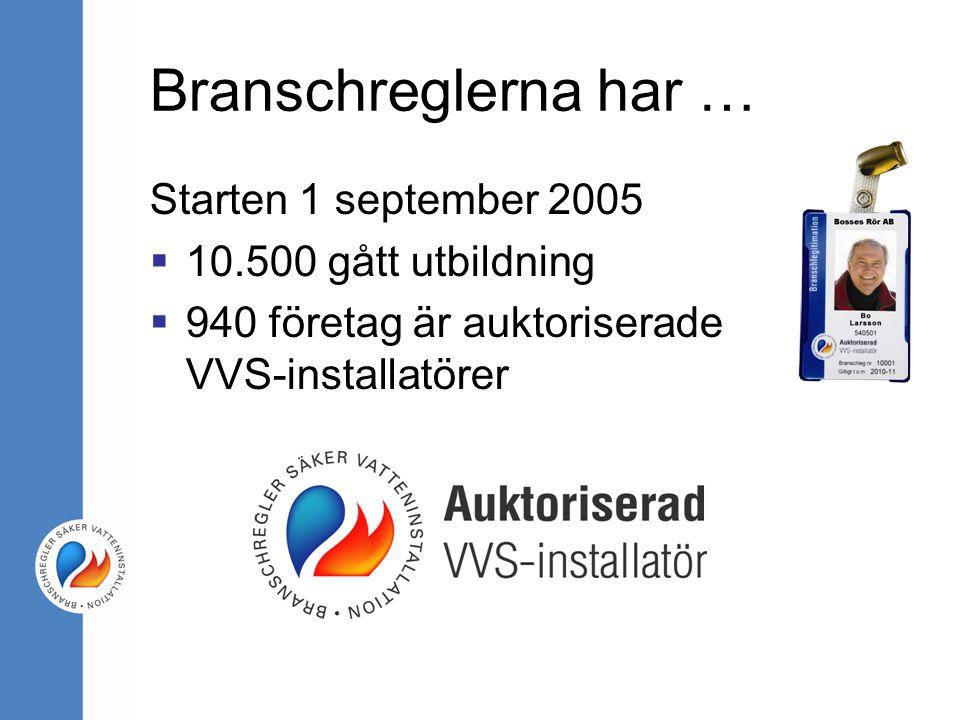 Branschreglerna har … Starten 1 september 2005  10.500 gått utbildning  940 företag är auktoriserade VVS-installatörer
