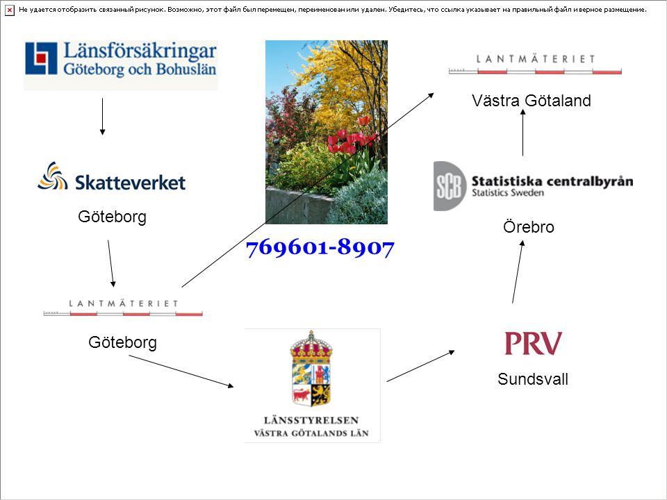 Västra Götaland 769601-8907 Göteborg Sundsvall Örebro Göteborg