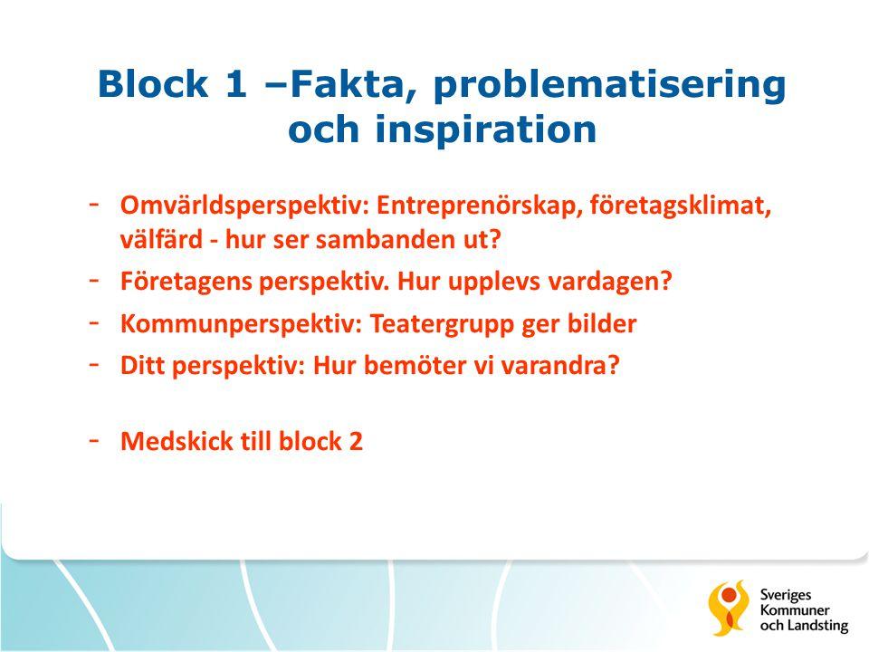 Block 1 –Fakta, problematisering och inspiration - Omvärldsperspektiv: Entreprenörskap, företagsklimat, välfärd - hur ser sambanden ut? - Företagens p