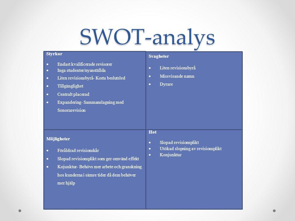 SWOT-analys Styrkor  Endast kvalificerade revisorer  Inga studenter/nyanställda  Liten revisionsbyrå- Korta beslutsled  Tillgänglighet  Centralt