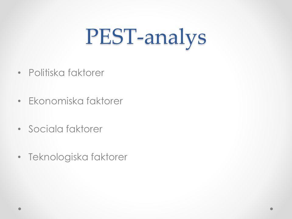 PEST-analys Politiska faktorer Ekonomiska faktorer Sociala faktorer Teknologiska faktorer