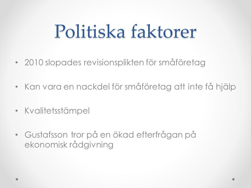Politiska faktorer 2010 slopades revisionsplikten för småföretag Kan vara en nackdel för småföretag att inte få hjälp Kvalitetsstämpel Gustafsson tror på en ökad efterfrågan på ekonomisk rådgivning