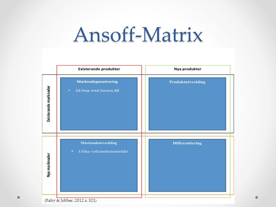 Ansoff-Matrix (Fahy & Jobber, 2012 s. 321)