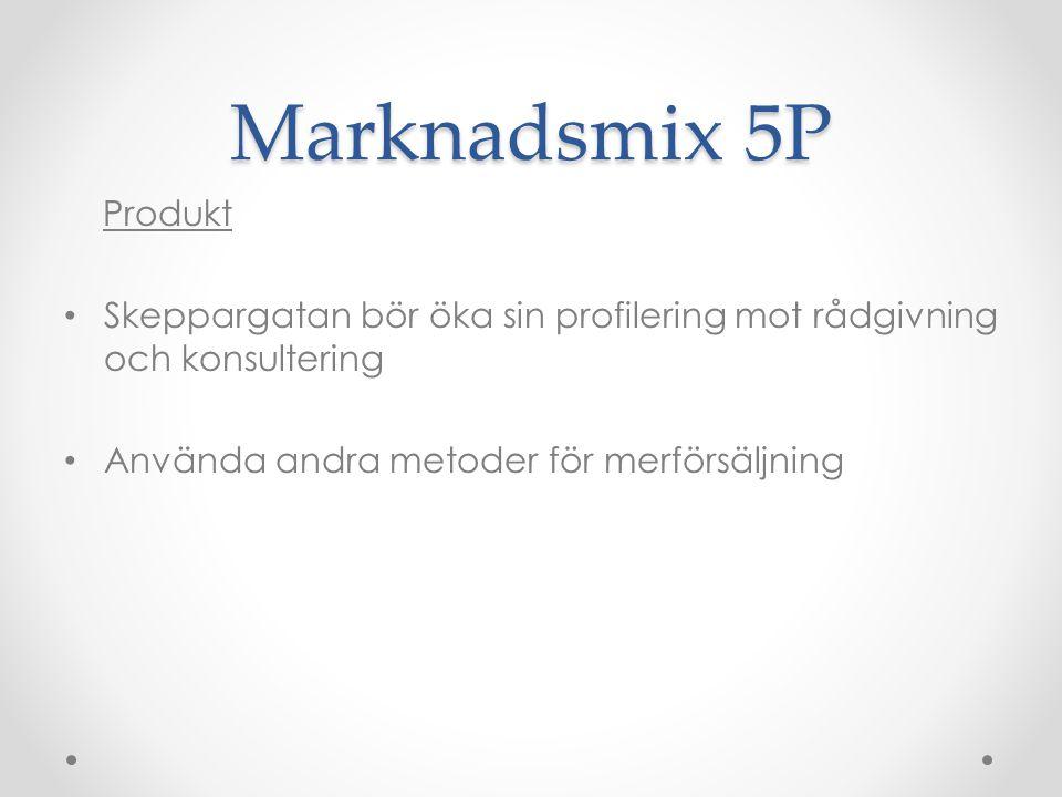 Marknadsmix 5P Produkt Skeppargatan bör öka sin profilering mot rådgivning och konsultering Använda andra metoder för merförsäljning