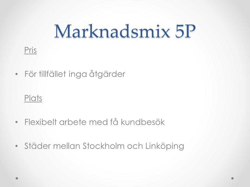 Marknadsmix 5P Pris För tillfället inga åtgärder Plats Flexibelt arbete med få kundbesök Städer mellan Stockholm och Linköping