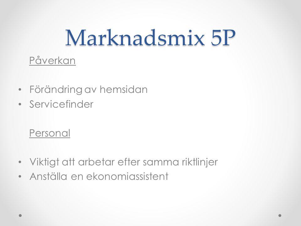 Marknadsmix 5P Påverkan Förändring av hemsidan Servicefinder Personal Viktigt att arbetar efter samma riktlinjer Anställa en ekonomiassistent