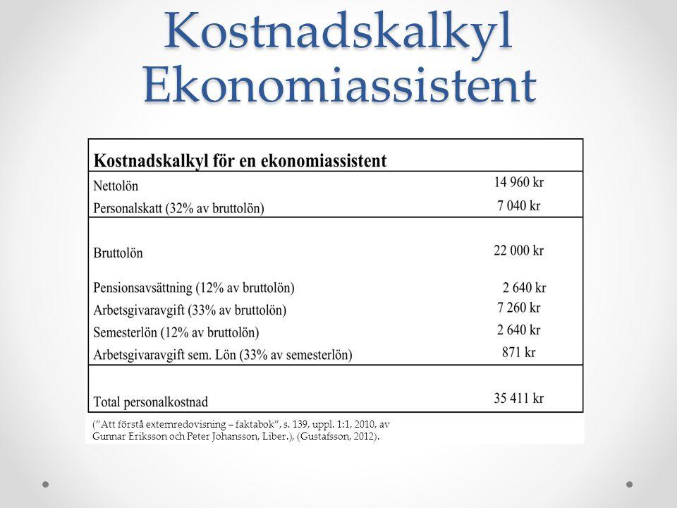 """Kostnadskalkyl Ekonomiassistent (""""Att förstå externredovisning – faktabok"""", s. 139, uppl. 1:1, 2010, av Gunnar Eriksson och Peter Johansson, Liber.),"""