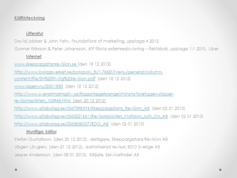 Källförteckning Litteratur David Jobber & John Fahy, Foundations of marketing, upplaga 4 2012 Gunnar Eriksson & Peter Johansson, Att första externredovisning – faktabok, upplaga 1:1 2010, Liber Internet www.skeppargatanrevision.sewww.skeppargatanrevision.se (den 18 12 2012) http://www.bolagsverket.se/polopoly_fs/1.7662!/Menu/general/column- content/file/En%20frivilig%20revision.pdfhttp://www.bolagsverket.se/polopoly_fs/1.7662!/Menu/general/column- content/file/En%20frivilig%20revision.pdf (den 18 12 2012) www.lagen.nu/2001:883www.lagen.nu/2001:883 (den 18 12 2012) http://www.svensktnaringsliv.se/fragor/regelkrangel/minsta-foretagen-slipper- revisionsplikten_105968.htmlhttp://www.svensktnaringsliv.se/fragor/regelkrangel/minsta-foretagen-slipper- revisionsplikten_105968.html (den 20 12 2012) http://www.allabolag.se/5567398374/Skeppargatans_Revision_ABhttp://www.allabolag.se/5567398374/Skeppargatans_Revision_AB (den 02 01 2013) http://www.allabolag.se/5563221661/Revisorspoolen_Matsson_och_Co_ABhttp://www.allabolag.se/5563221661/Revisorspoolen_Matsson_och_Co_AB (den 02 01 2013) http://www.allabolag.se/5565858007/BDO_ABhttp://www.allabolag.se/5565858007/BDO_AB (den 02 01 2013) Muntliga källor Stefan Gustafsson.