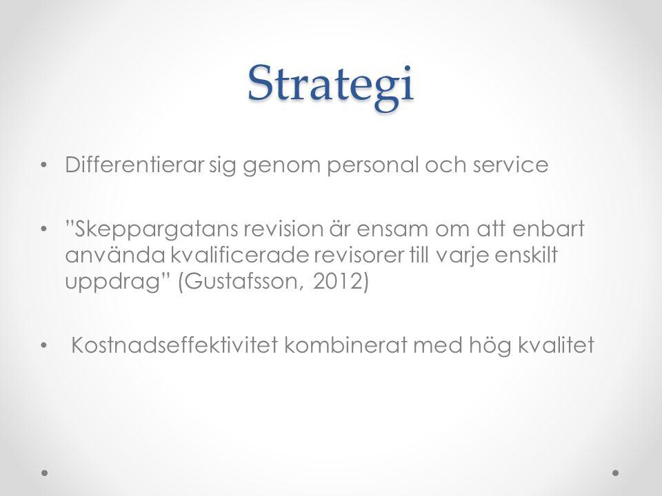 Strategi Differentierar sig genom personal och service Skeppargatans revision är ensam om att enbart använda kvalificerade revisorer till varje enskilt uppdrag (Gustafsson, 2012) Kostnadseffektivitet kombinerat med hög kvalitet