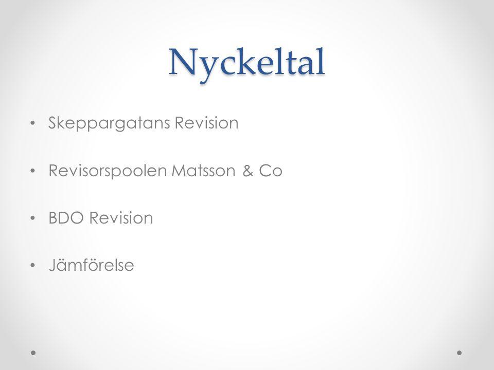 Nyckeltal Skeppargatans Revision Revisorspoolen Matsson & Co BDO Revision Jämförelse