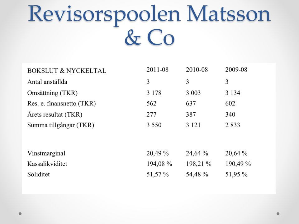 Revisorspoolen Matsson & Co